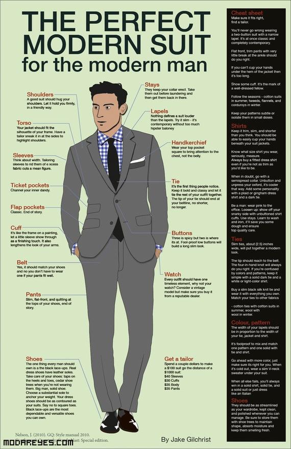 consejos de protocolo para hombres
