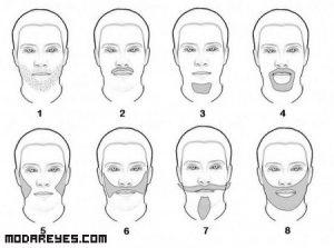Tipos de barba según tu rostro